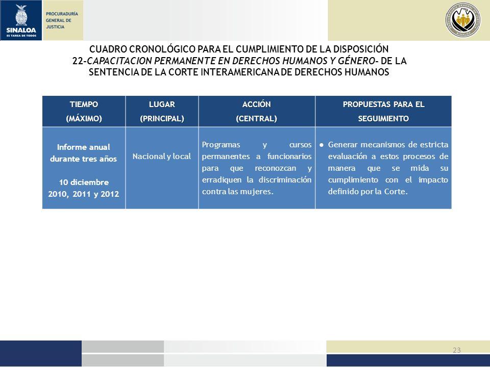 CUADRO CRONOLÓGICO PARA EL CUMPLIMIENTO DE LA DISPOSICIÓN