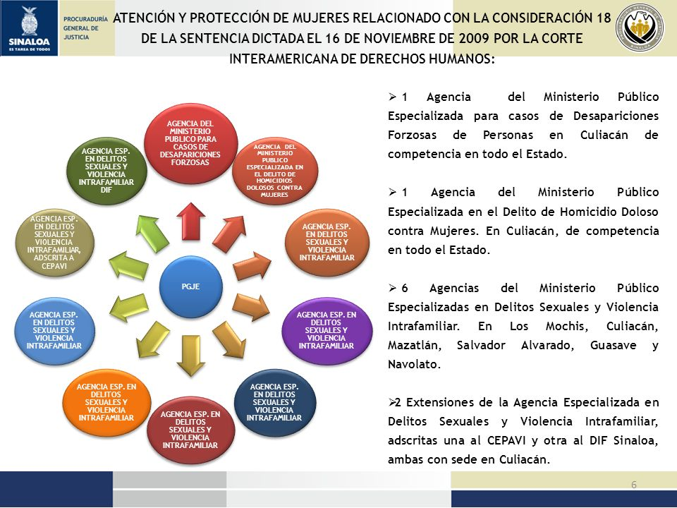 ATENCIÓN Y PROTECCIÓN DE MUJERES RELACIONADO CON LA CONSIDERACIÓN 18 DE LA SENTENCIA DICTADA EL 16 DE NOVIEMBRE DE 2009 POR LA CORTE INTERAMERICANA DE DERECHOS HUMANOS: