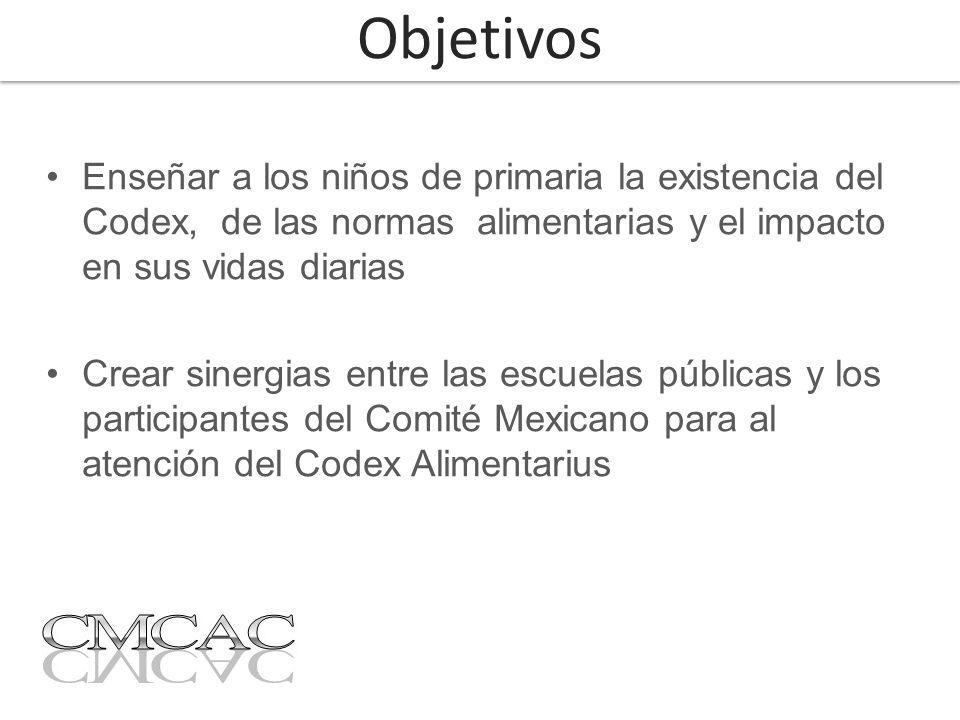 Objetivos Enseñar a los niños de primaria la existencia del Codex, de las normas alimentarias y el impacto en sus vidas diarias.