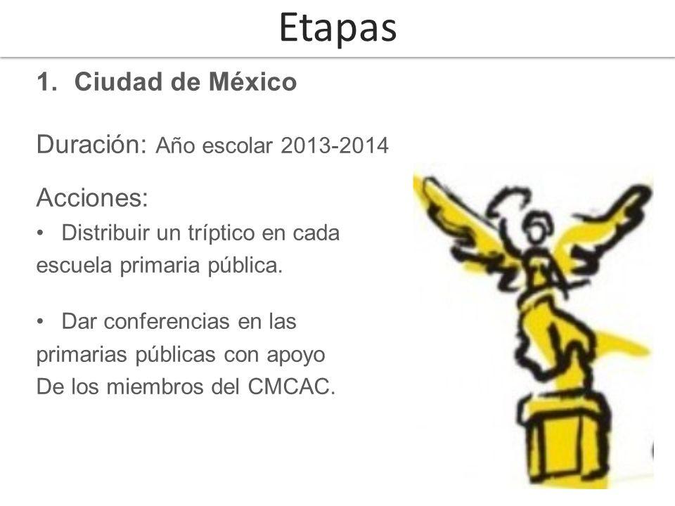 Etapas Ciudad de México Duración: Año escolar 2013-2014 Acciones: