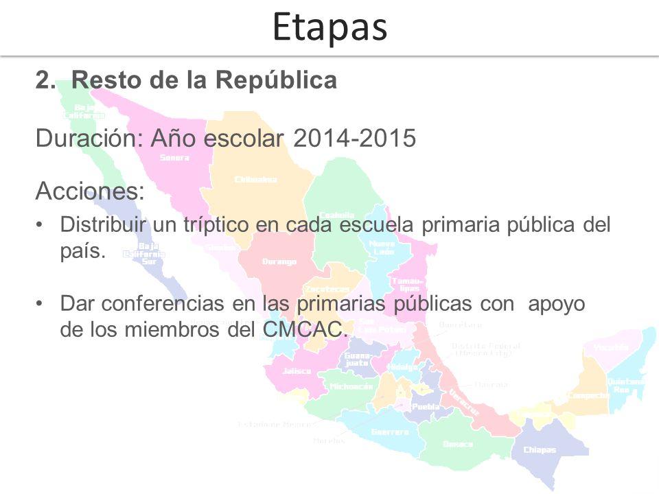 Etapas 2. Resto de la República Duración: Año escolar 2014-2015