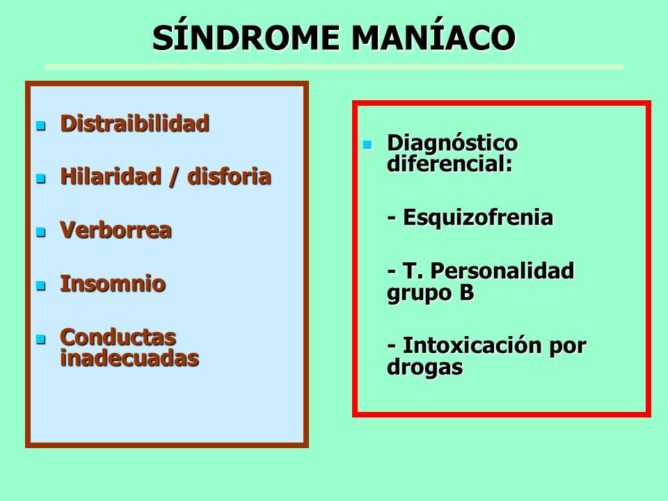 SÍNDROME MANÍACO Distraibilidad Diagnóstico diferencial: