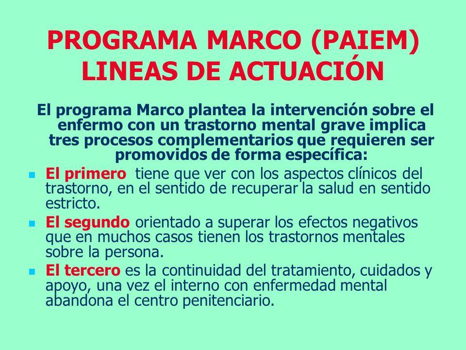 PROGRAMA MARCO (PAIEM) LINEAS DE ACTUACIÓN