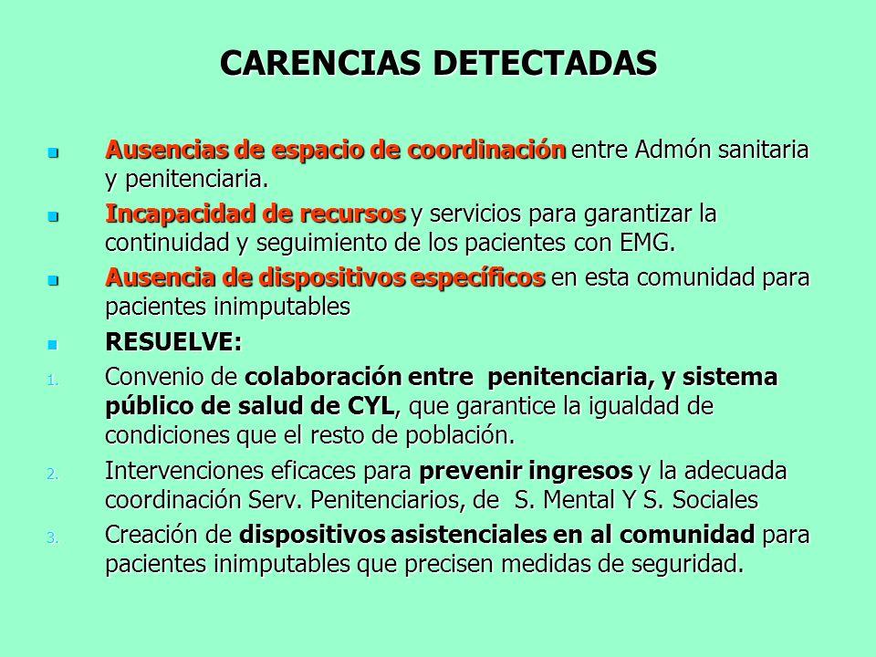 CARENCIAS DETECTADASAusencias de espacio de coordinación entre Admón sanitaria y penitenciaria.