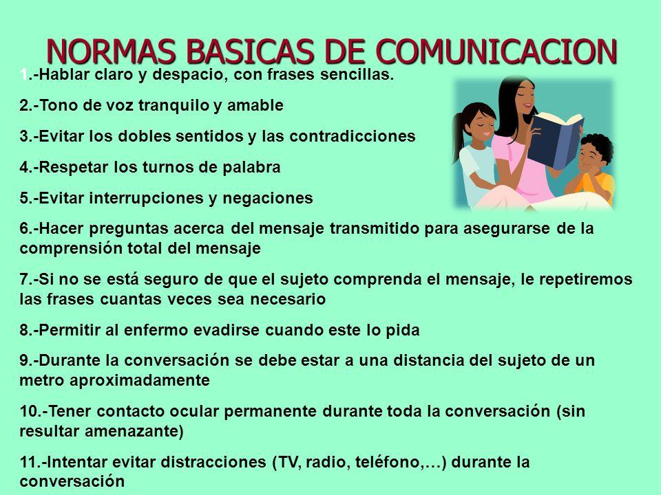 NORMAS BASICAS DE COMUNICACION