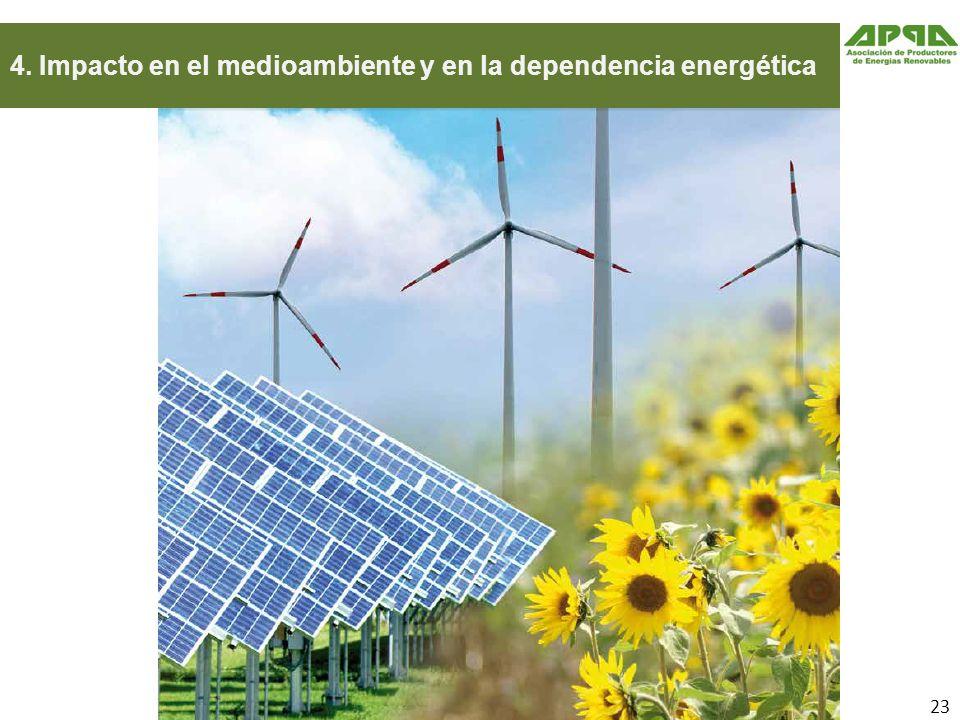 4. Impacto en el medioambiente y en la dependencia energética