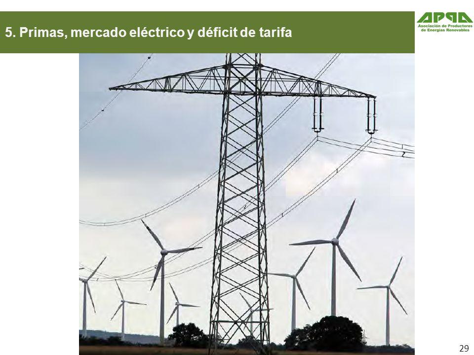 5. Primas, mercado eléctrico y déficit de tarifa