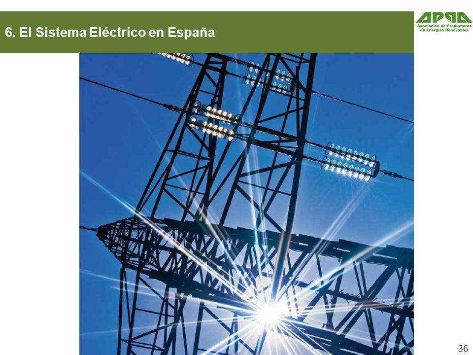 6. El Sistema Eléctrico en España