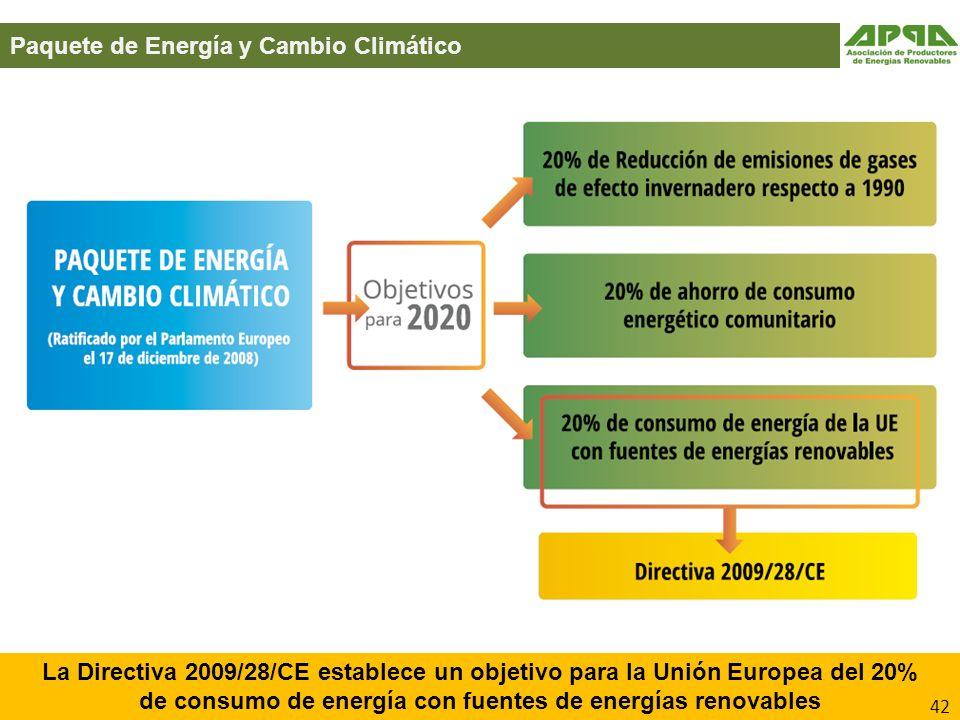 de consumo de energía con fuentes de energías renovables
