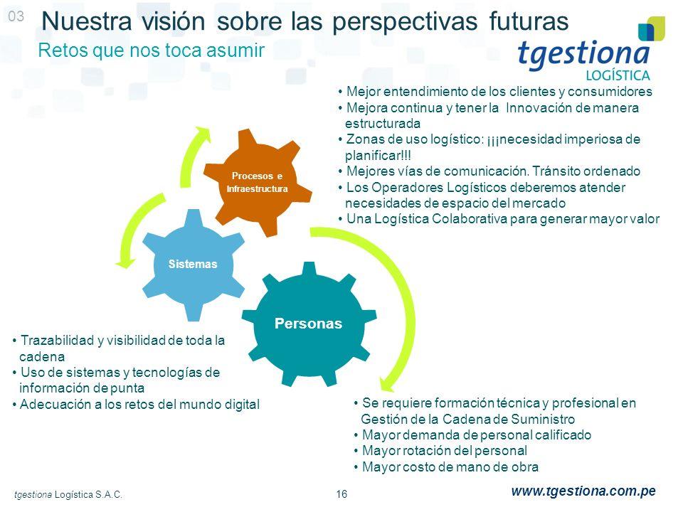 Nuestra visión sobre las perspectivas futuras
