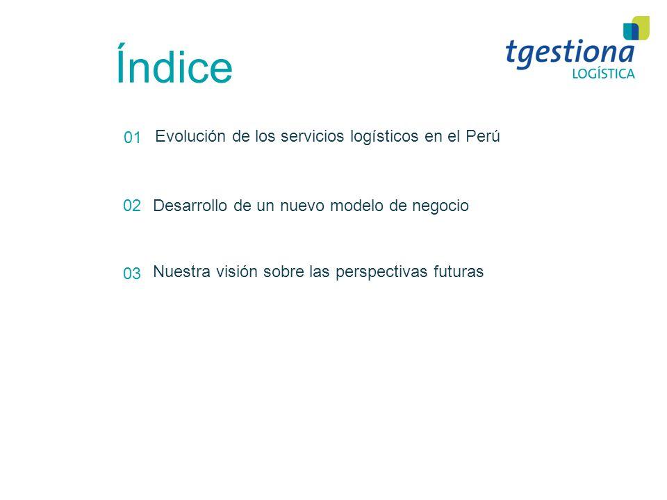 Índice Evolución de los servicios logísticos en el Perú 01