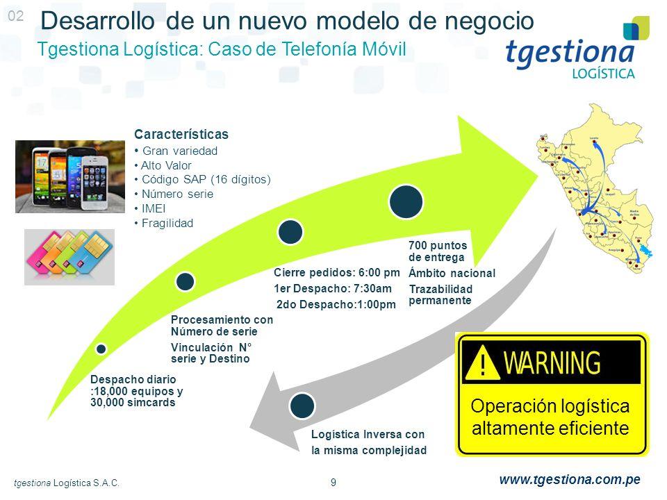 Desarrollo de un nuevo modelo de negocio