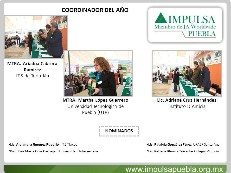 COORDINADOR DEL AÑO MTRA. Ariadna Cabrera Ramírez I.T.S de Teziutlán