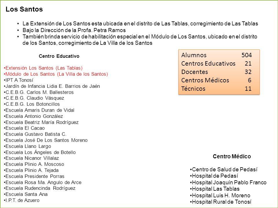 Los Santos Alumnos 504 Centros Educativos 21 Docentes 32