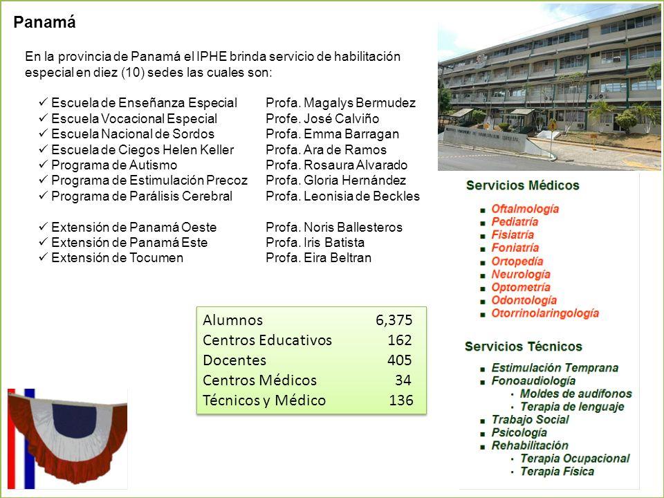 Panamá Alumnos 6,375 Centros Educativos 162 Docentes 405