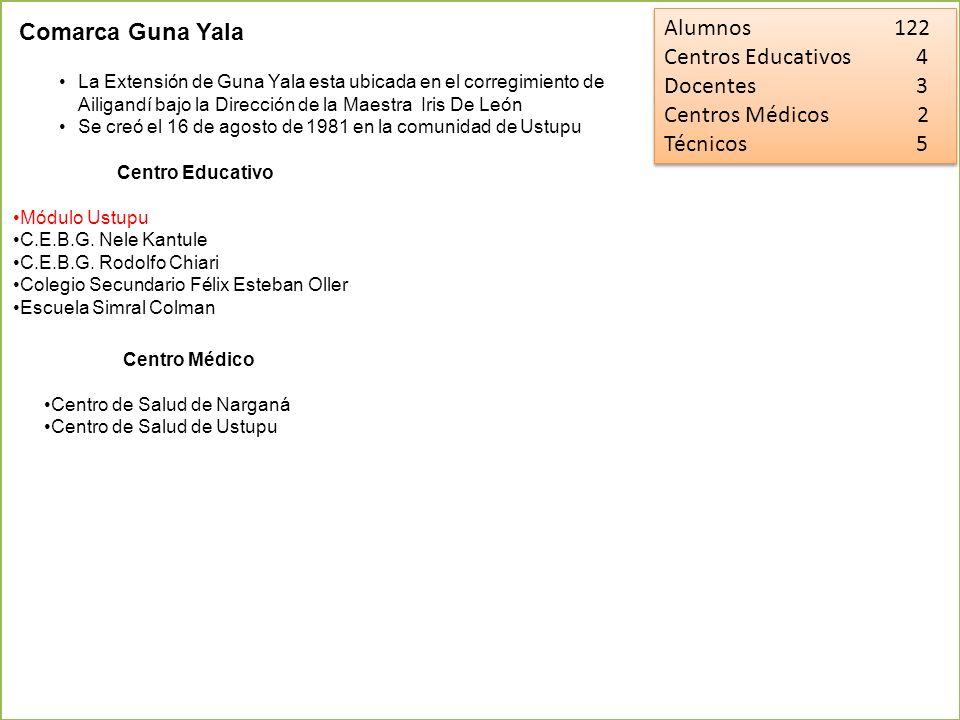 Alumnos 122 Comarca Guna Yala Centros Educativos 4 Docentes 3