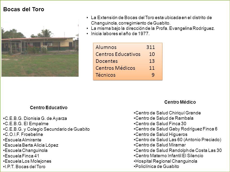 Bocas del Toro Alumnos 311 Centros Educativos 10 Docentes 13