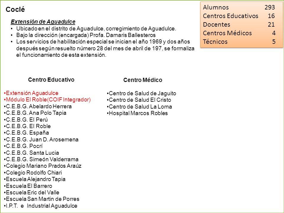Alumnos 293 Coclé Centros Educativos 16 Docentes 21 Centros Médicos 4