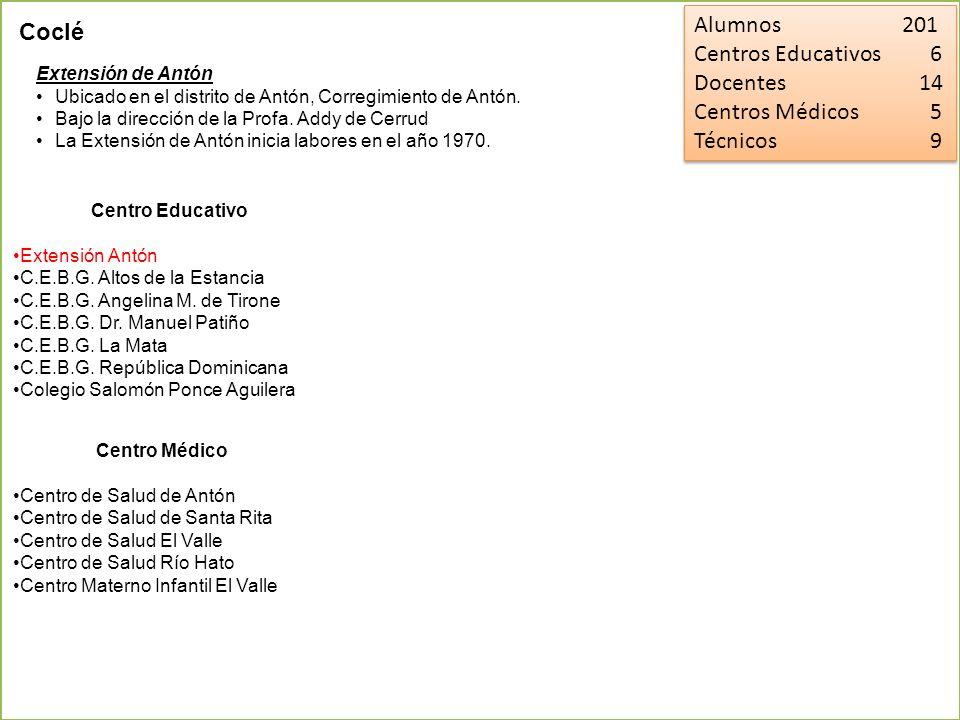 Alumnos 201 Coclé Centros Educativos 6 Docentes 14 Centros Médicos 5