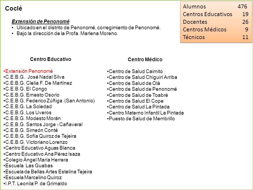 Alumnos 476 Coclé Centros Educativos 19 Docentes 26 Centros Médicos 9