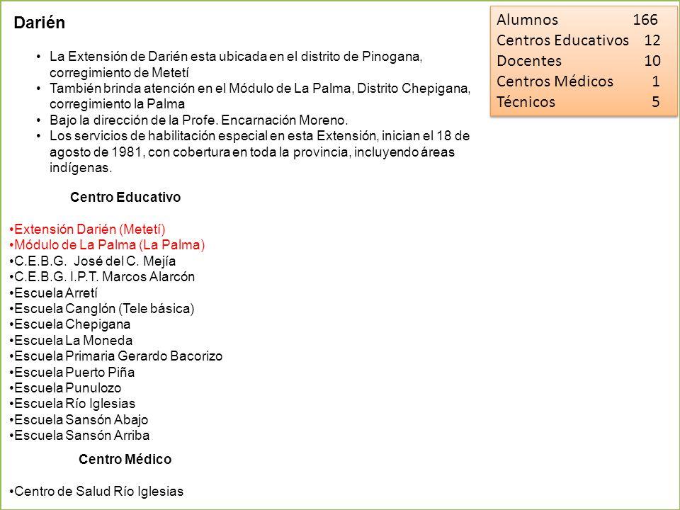 Alumnos 166 Darién Centros Educativos 12 Docentes 10 Centros Médicos 1
