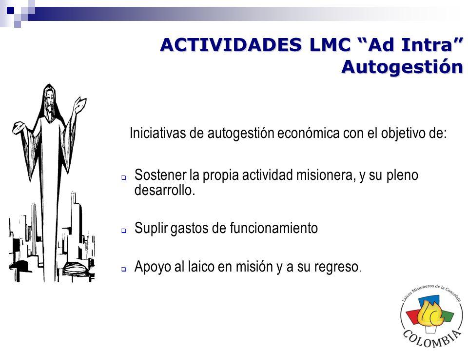 ACTIVIDADES LMC Ad Intra Autogestión