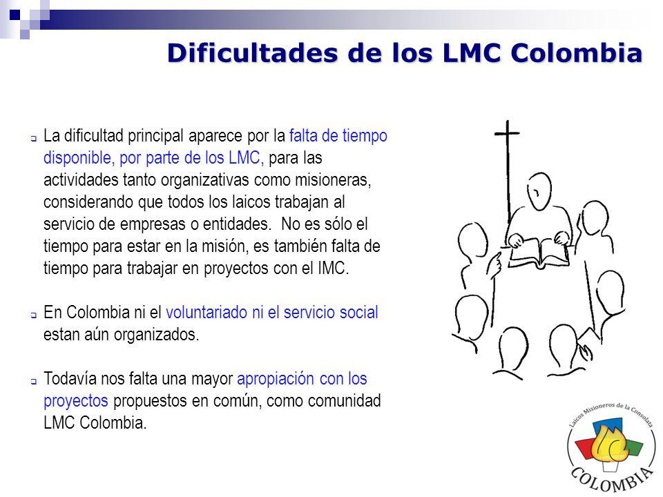 Dificultades de los LMC Colombia