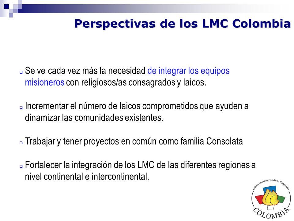 Perspectivas de los LMC Colombia