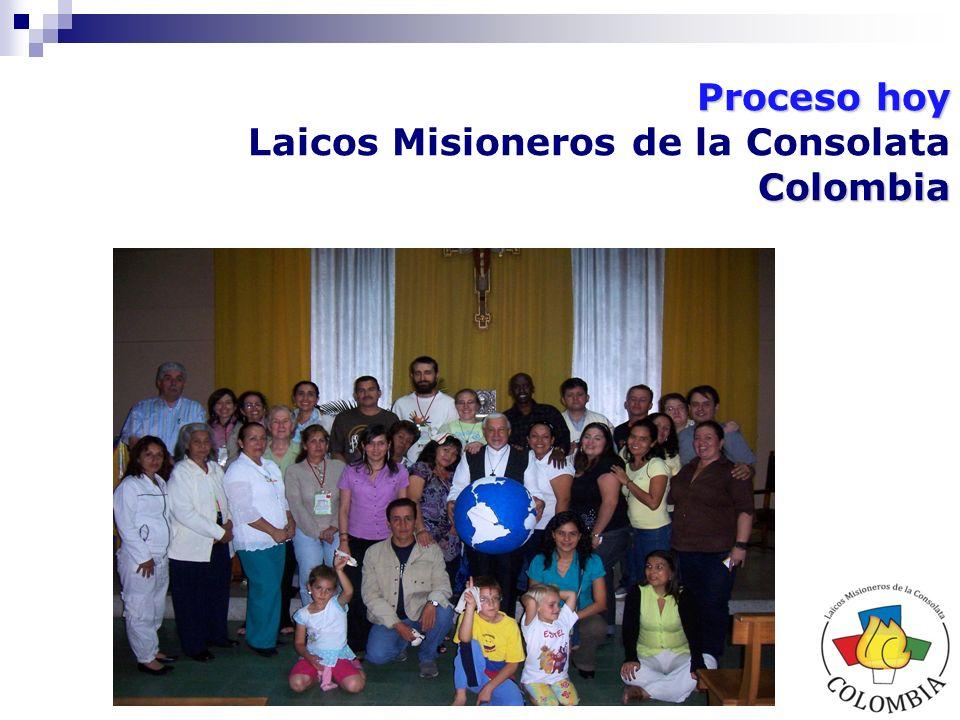 Proceso hoy Laicos Misioneros de la Consolata Colombia