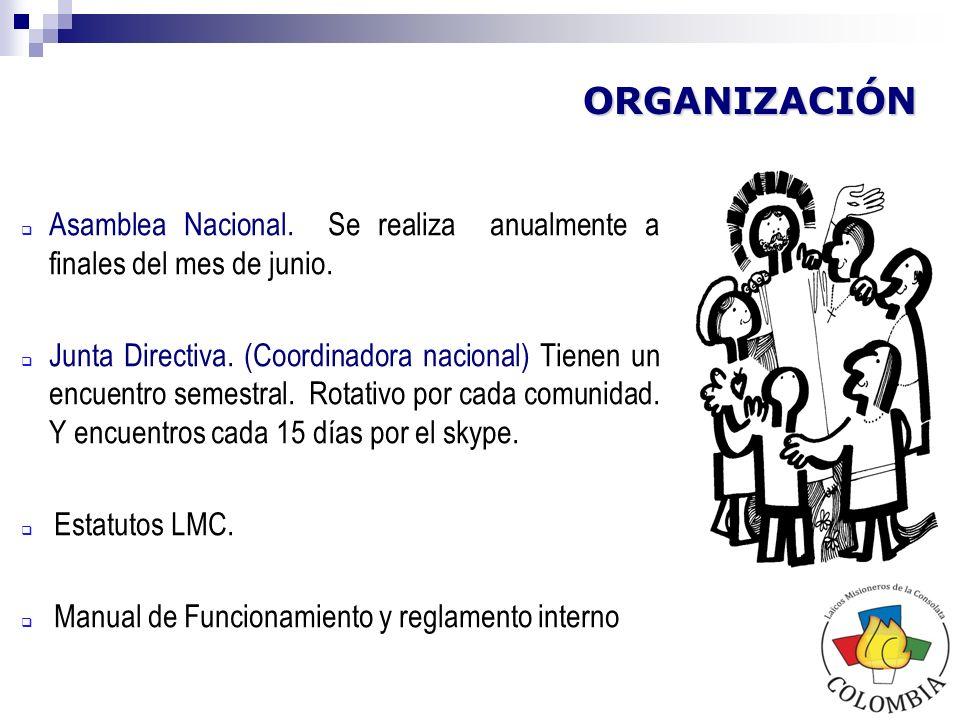ORGANIZACIÓN Asamblea Nacional. Se realiza anualmente a finales del mes de junio.