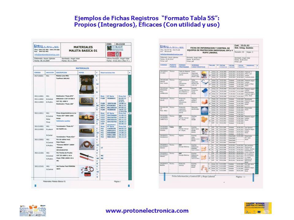 Ejemplos de Fichas Registros Formato Tabla 5S : Propios (Integrados), Eficaces (Con utilidad y uso)
