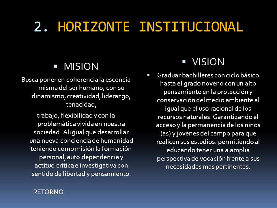 2. HORIZONTE INSTITUCIONAL