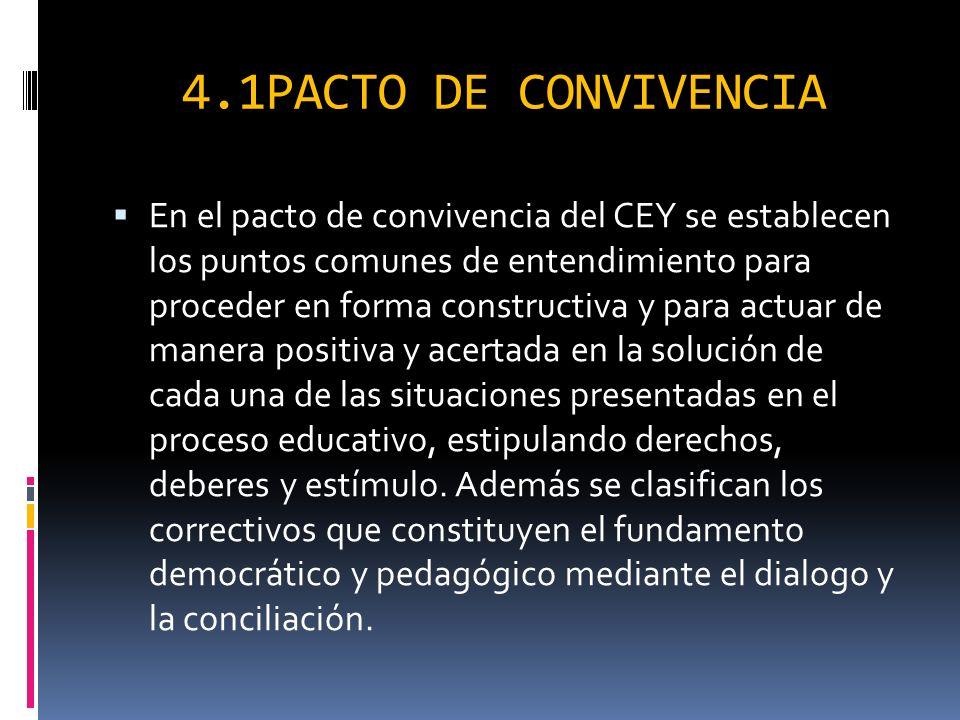 4.1PACTO DE CONVIVENCIA