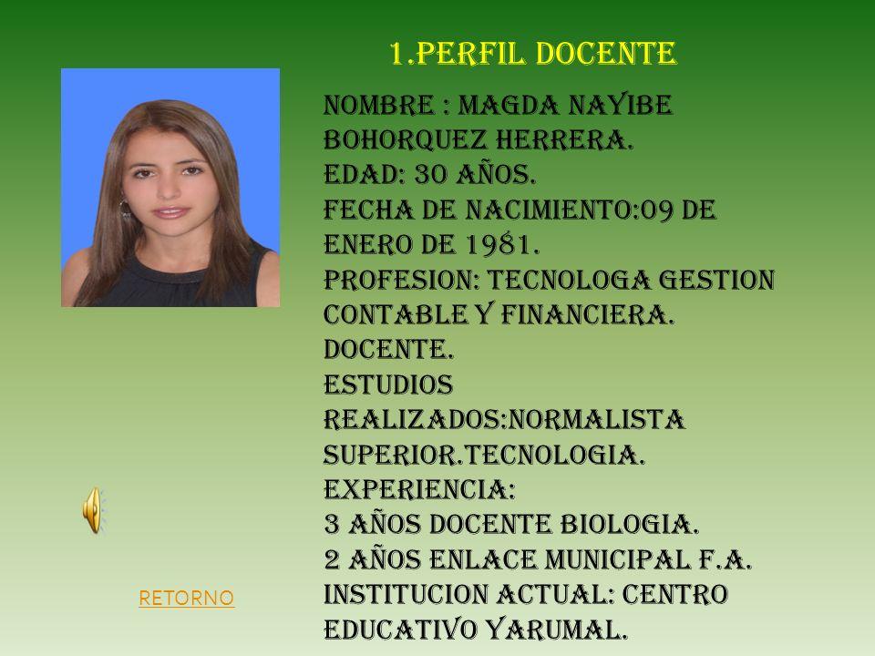 1.perfil docente NOMBRE : MAGDA NAYIBE BOHORQUEZ HERRERA.