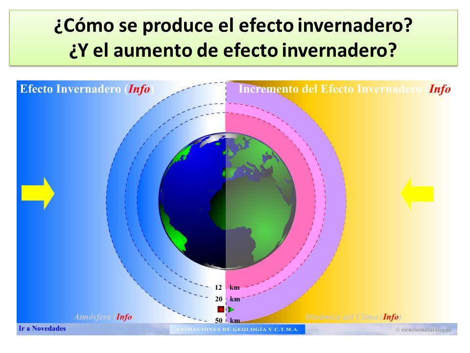 ¿Cómo se produce el efecto invernadero