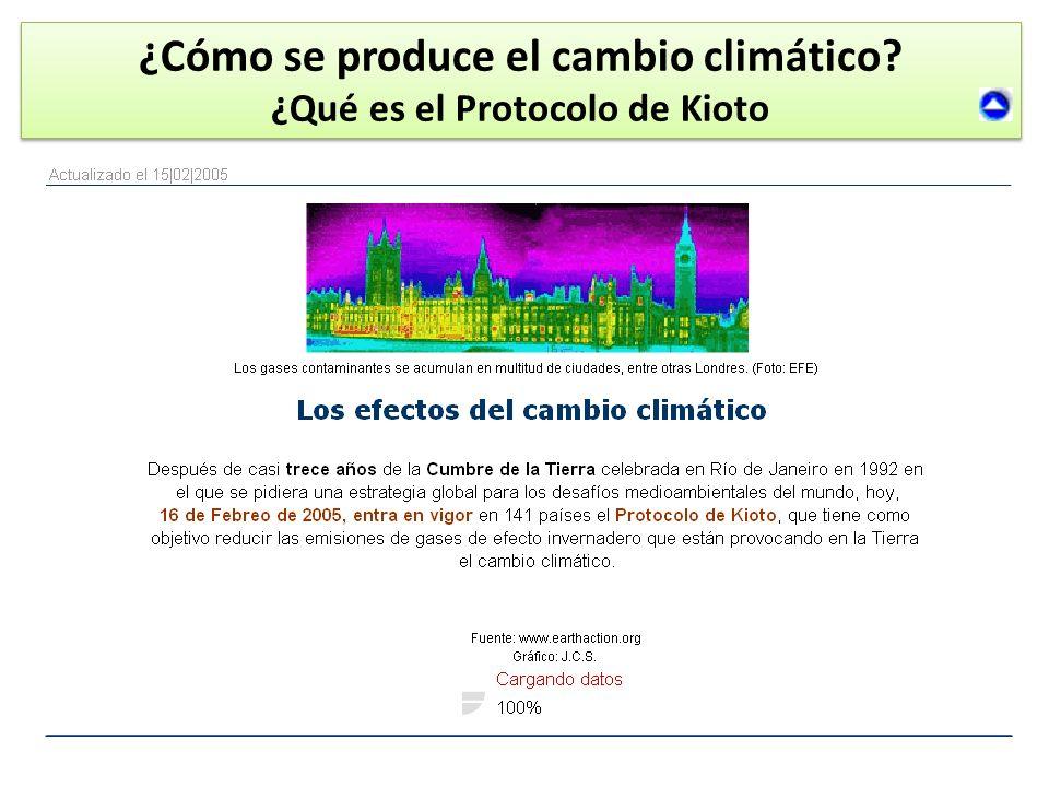¿Cómo se produce el cambio climático ¿Qué es el Protocolo de Kioto