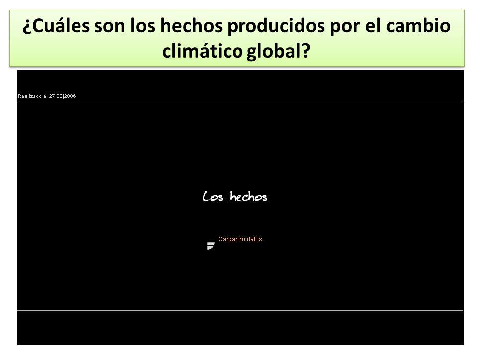¿Cuáles son los hechos producidos por el cambio climático global