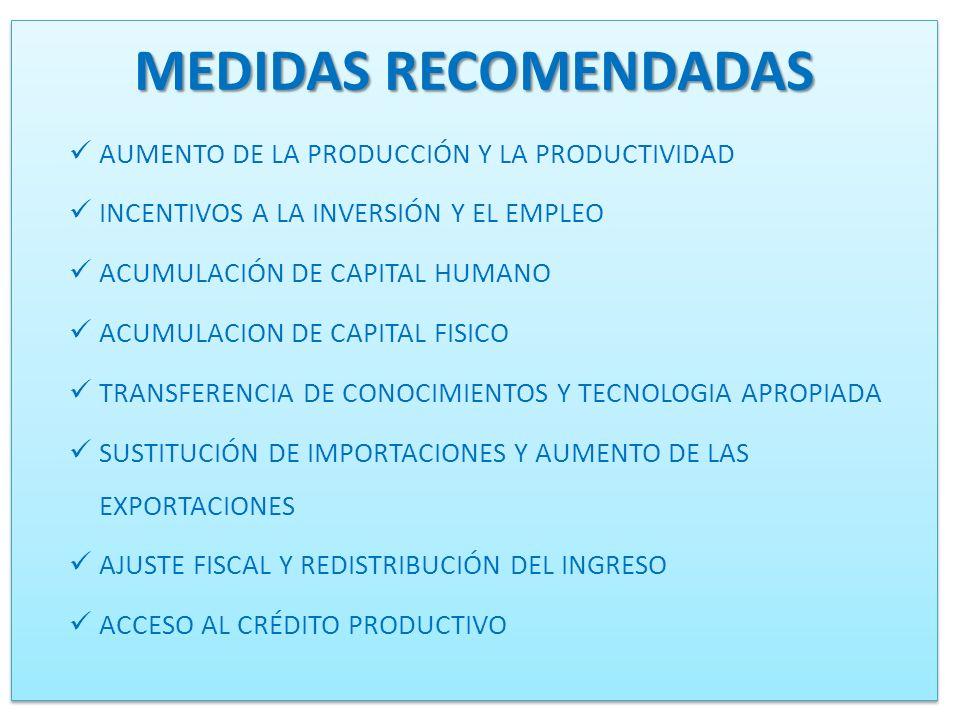 MEDIDAS RECOMENDADAS AUMENTO DE LA PRODUCCIÓN Y LA PRODUCTIVIDAD