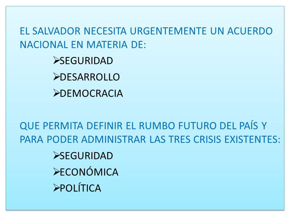 EL SALVADOR NECESITA URGENTEMENTE UN ACUERDO NACIONAL EN MATERIA DE: