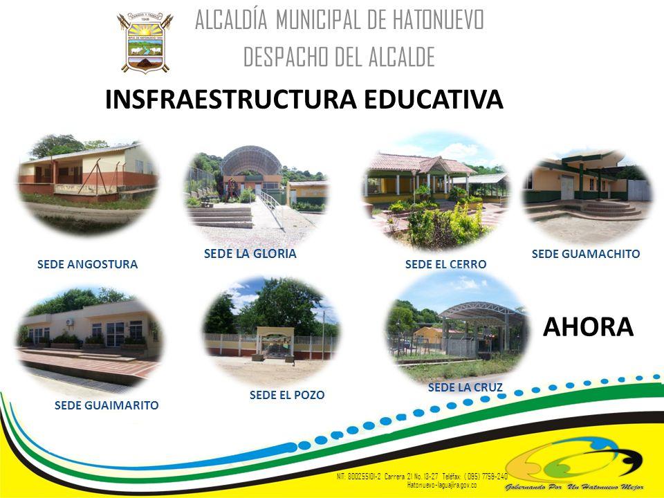 Alcaldía municipal de hatonuevo DESPACHO DEL ALCALDE