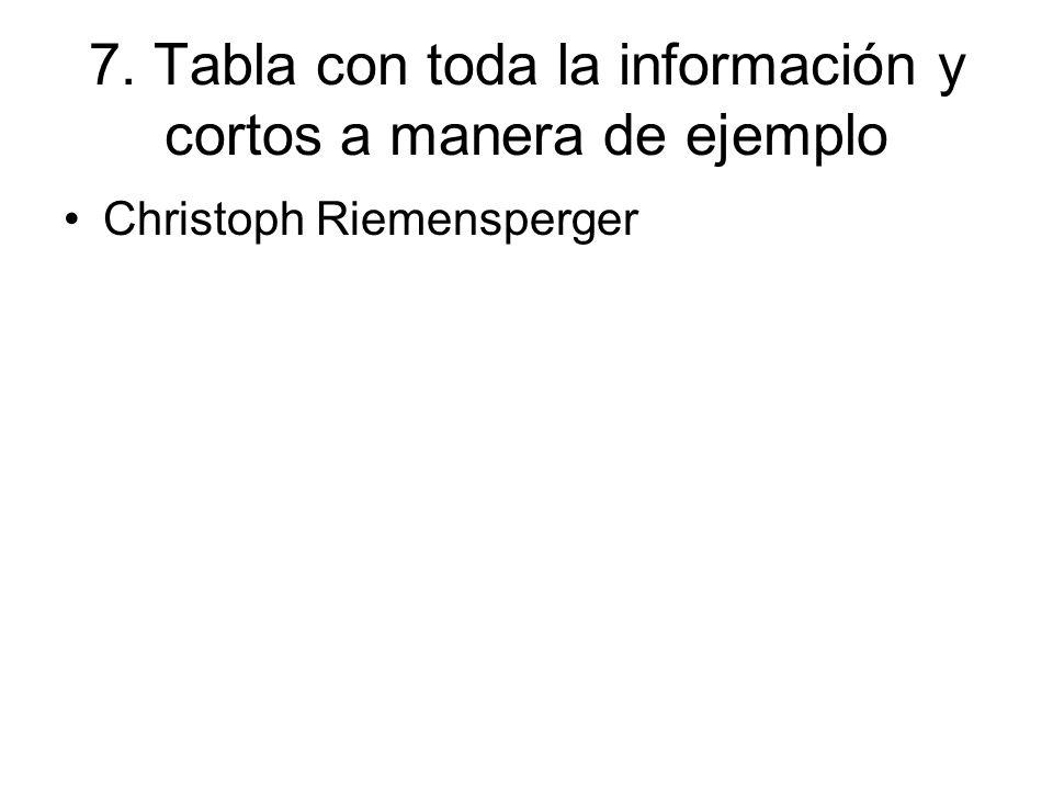 7. Tabla con toda la información y cortos a manera de ejemplo