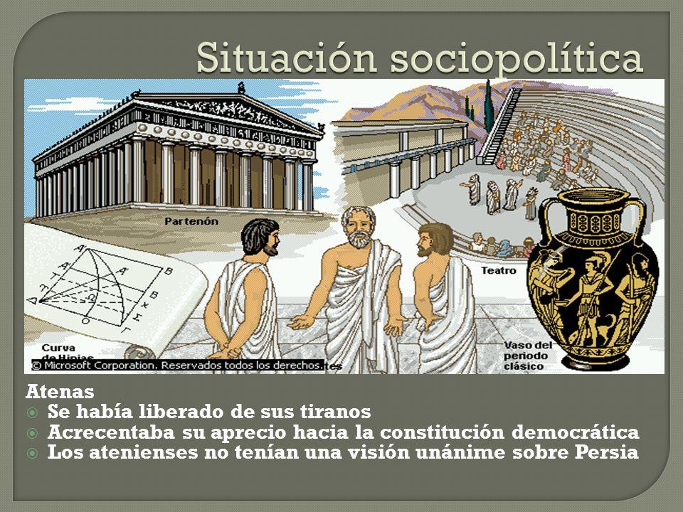 Situación sociopolítica