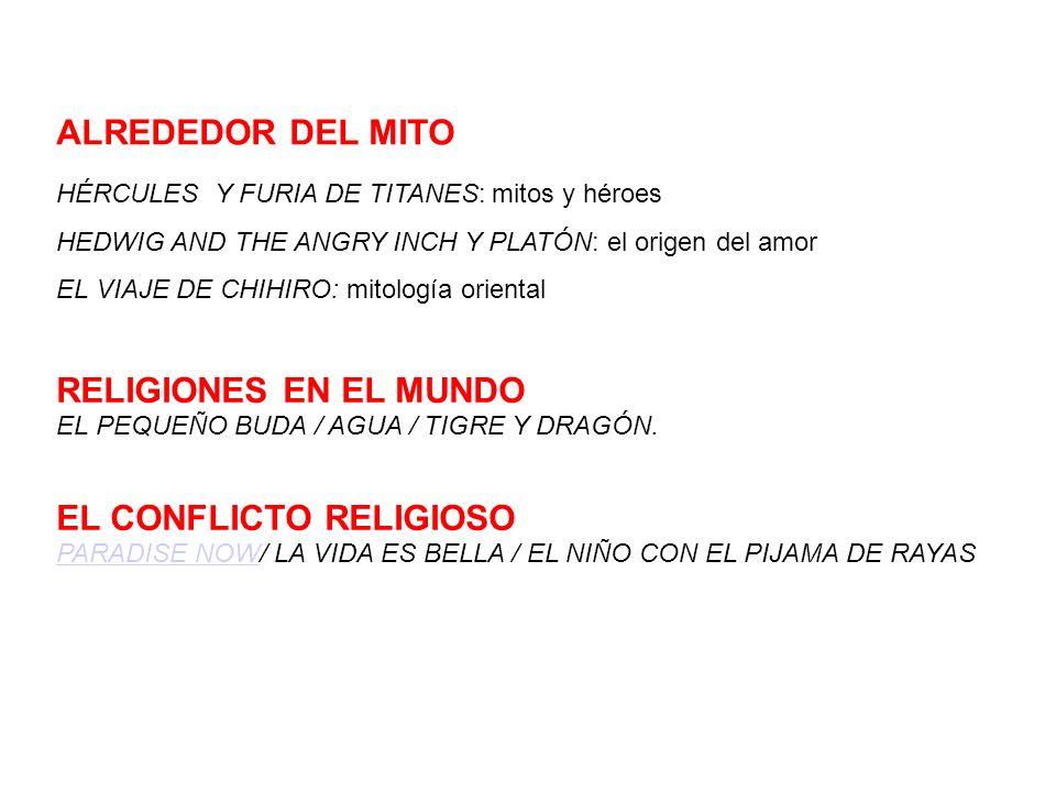 EL CONFLICTO RELIGIOSO