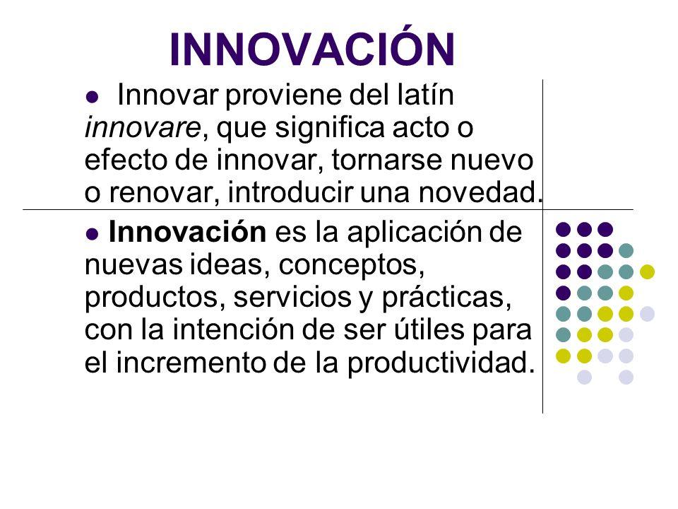 INNOVACIÓN Innovar proviene del latín innovare, que significa acto o efecto de innovar, tornarse nuevo o renovar, introducir una novedad.