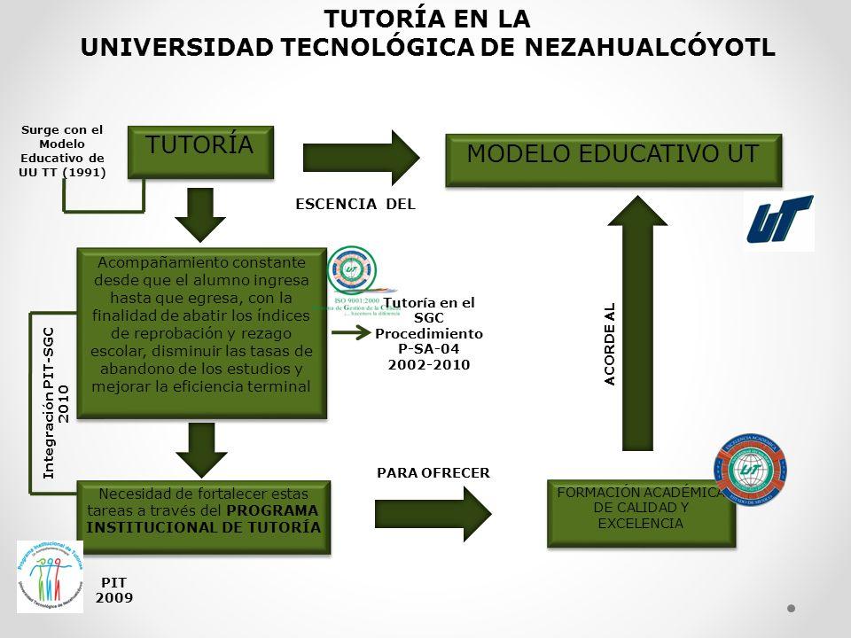 TUTORÍA EN LA UNIVERSIDAD TECNOLÓGICA DE NEZAHUALCÓYOTL