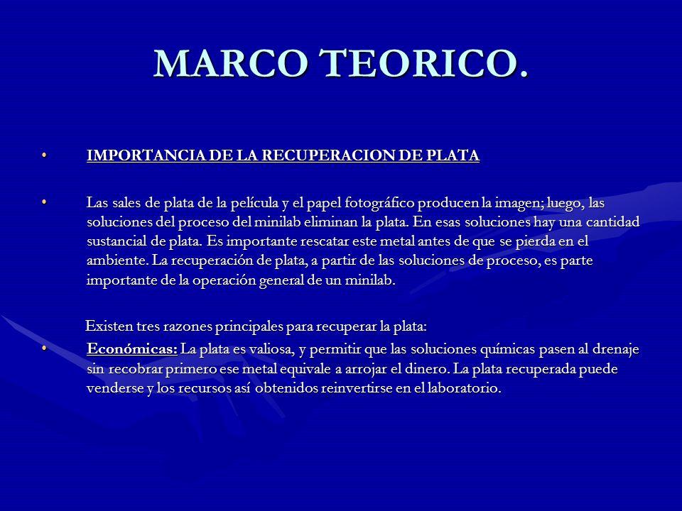 Perfecto Marcos De Laboratorio Fotográfico Bosquejo - Ideas ...