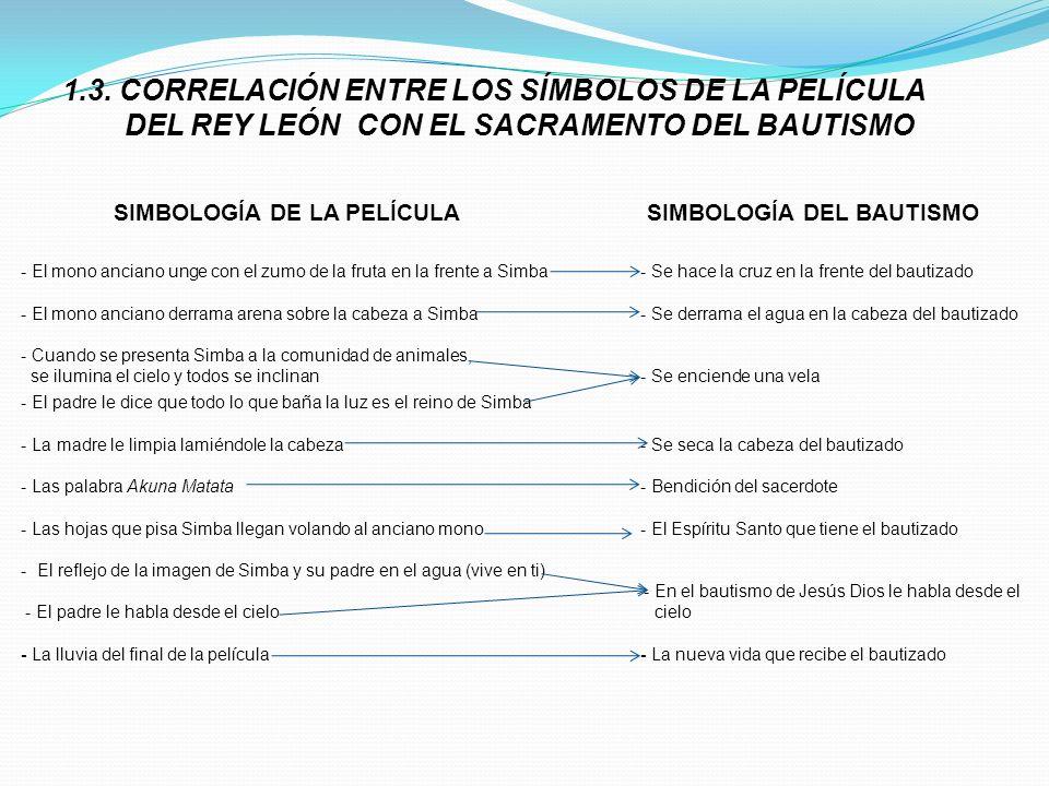 1.3. CORRELACIÓN ENTRE LOS SÍMBOLOS DE LA PELÍCULA