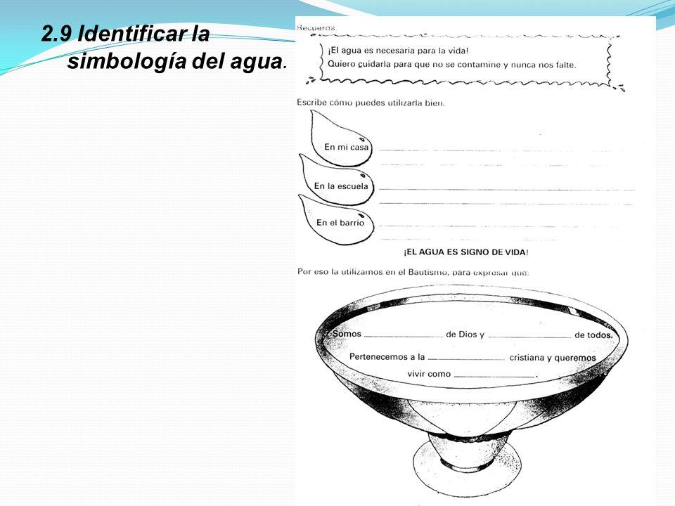 2.9 Identificar la simbología del agua.