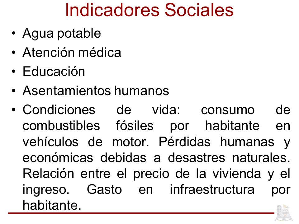 Indicadores Sociales Agua potable Atención médica Educación