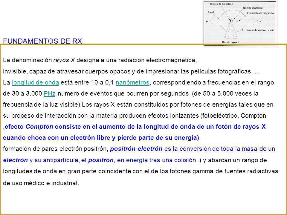 FUNDAMENTOS DE RX La denominación rayos X designa a una radiación electromagnética,
